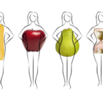 Диета, подходяща за вашата форма на тялото
