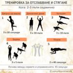 Предизвикателство – тренировка за отслабване