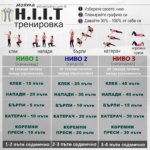 HIIT тренировка с упражнения за вкъщи