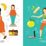Бърз Метаболизъм: Как да го Ускорим, за да Отслабнем