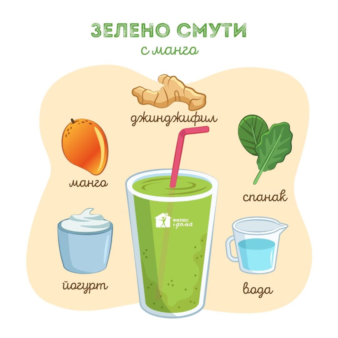 зелено детокс смути рецепта