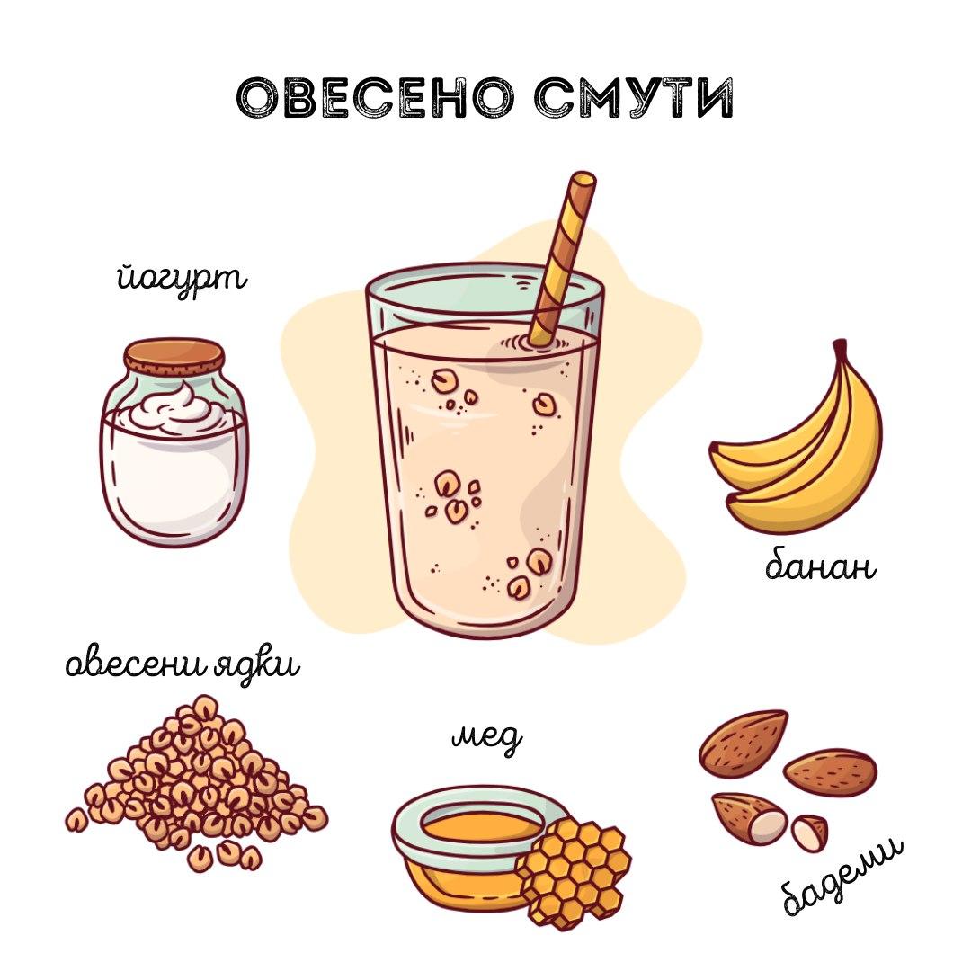 рецепти за смути