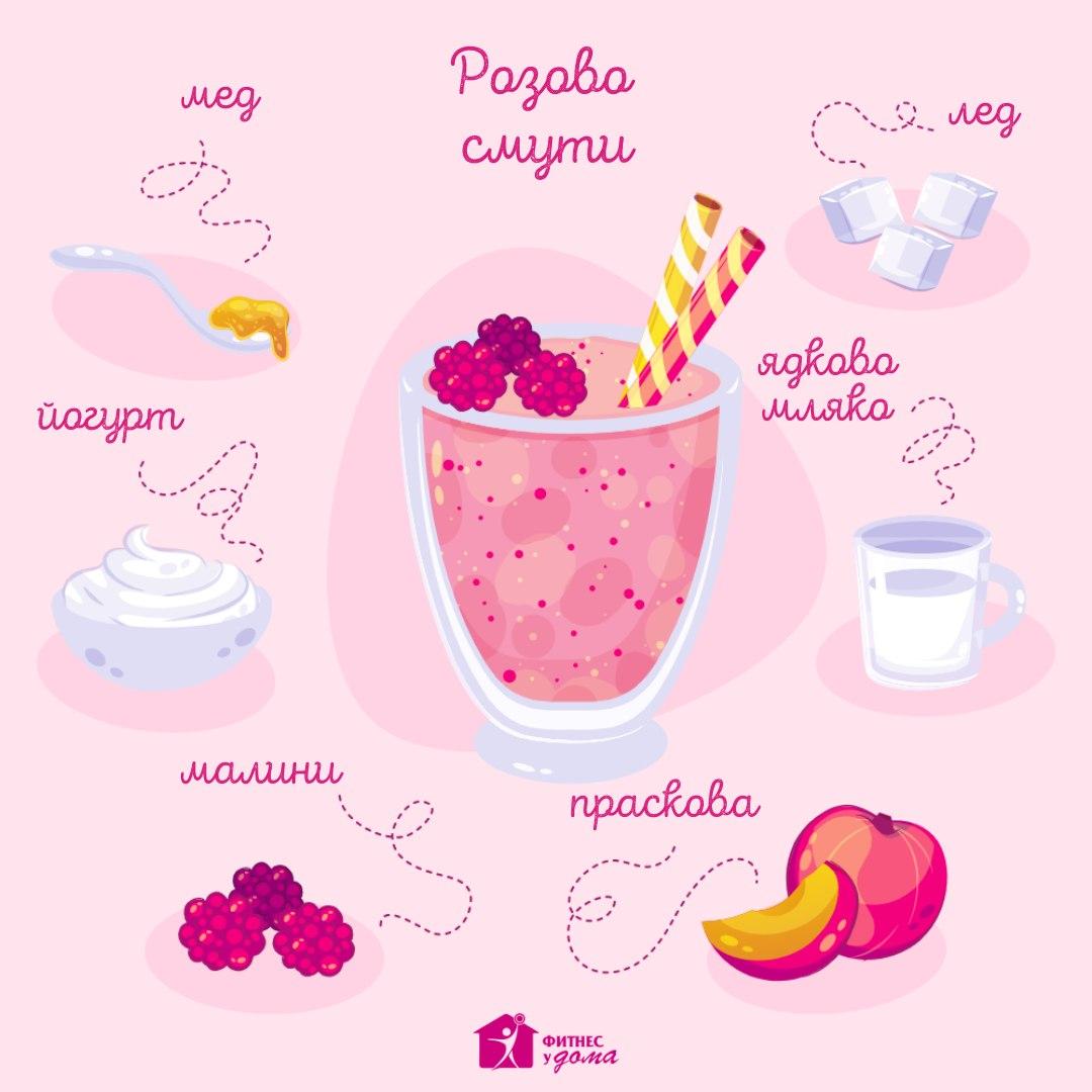 розово смути с малини рецепта
